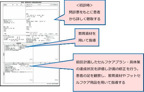Vol14.図2